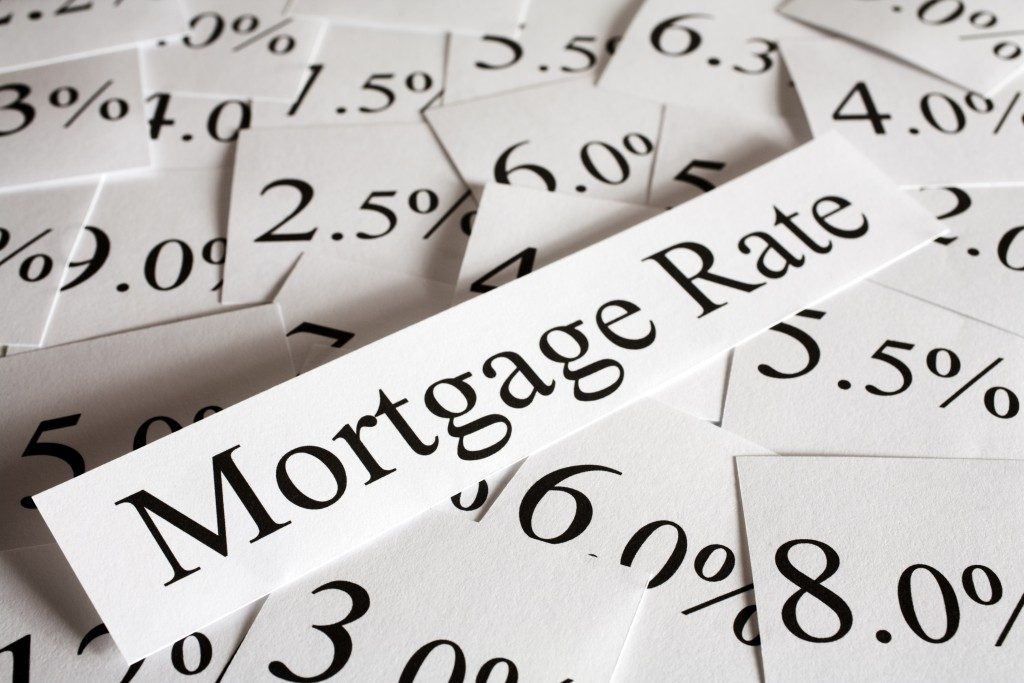 Variable mortgage rates